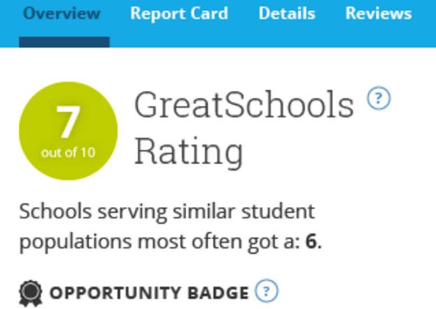 GreatSchools